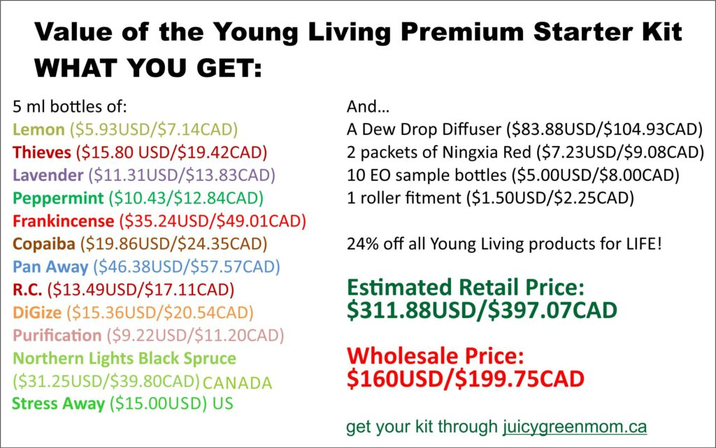 value-of-the-premium-starter-kit-juicygreenmom-revised
