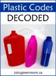 Plastic Codes Decoded