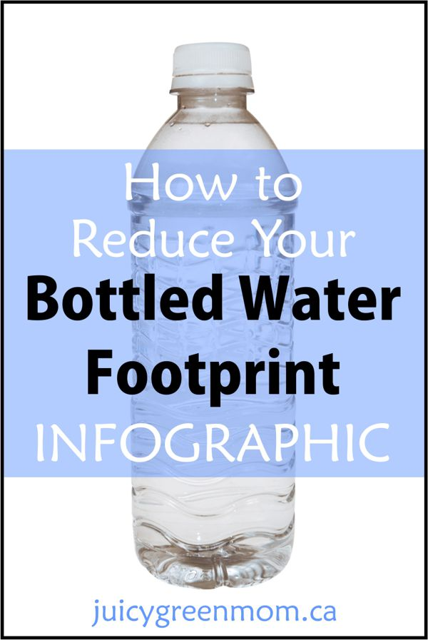 bottled-water-footprint-infographic-juicygreenmom