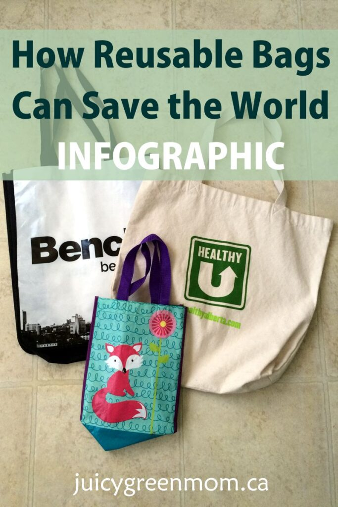 How Reusable Bags Can Save the World – Infographic