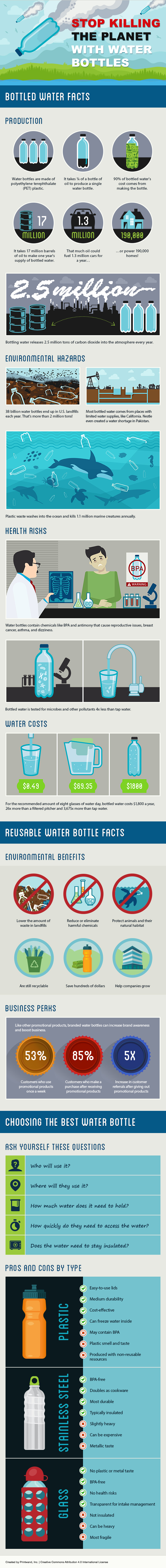 plastic-water-bottle-pollution-infographic-facts-environmental-effects