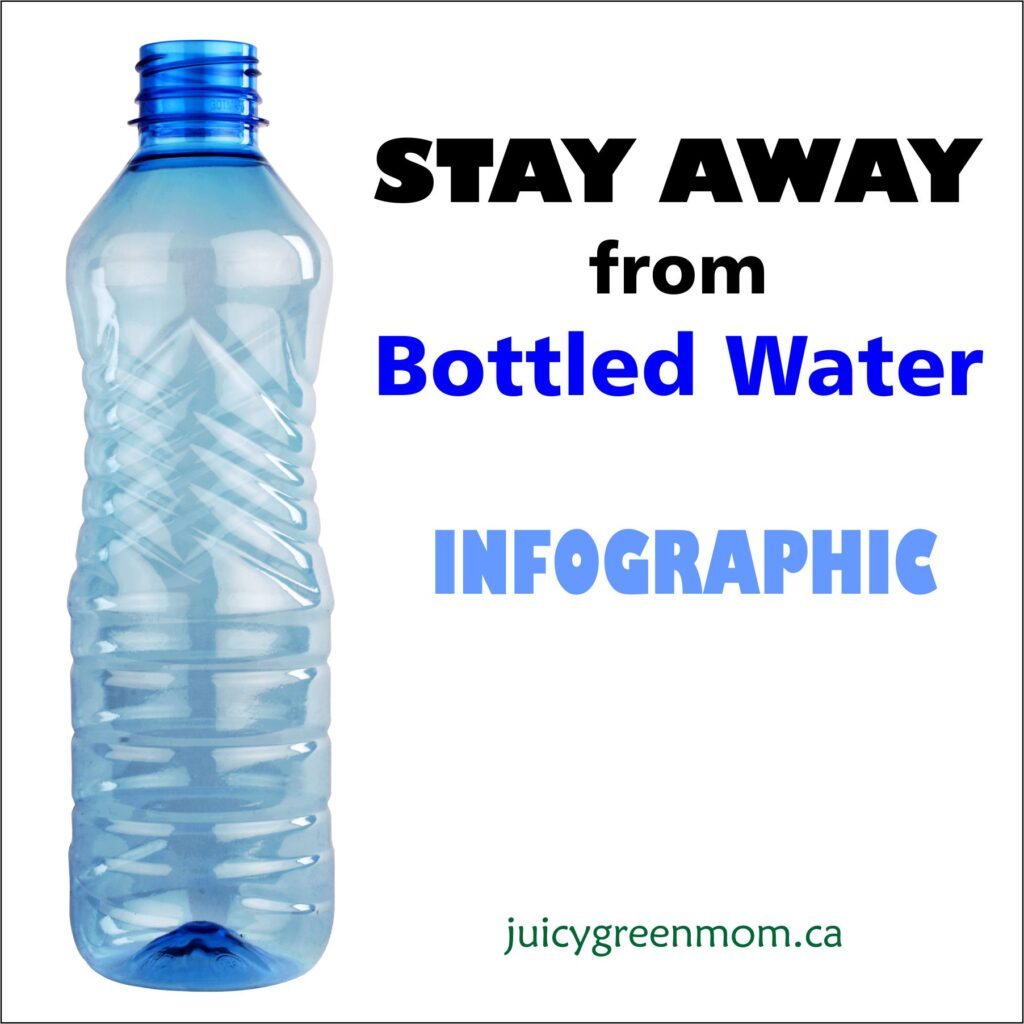 EARTH DAY: Stay Away From Bottled Water – INFOGRAPHIC