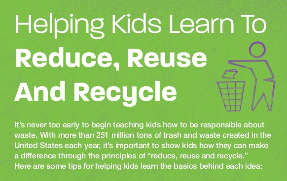 Helping Kids Learn to Reduce, Reuse and Recycle INFOGRAPHIC